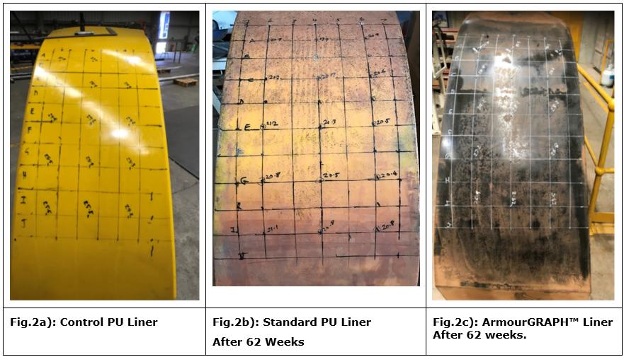 Wear liner images side-by-side